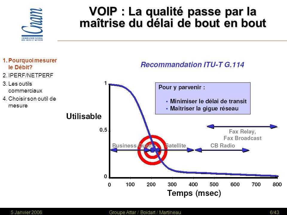 5 Janvier 2006Groupe Attar / Boidart / Martineau37/43 Compuware – Exemples de graphes Client Vantage Répartition de la bande passante prise par la transaction 1.Pourquoi mesurer le Débit.