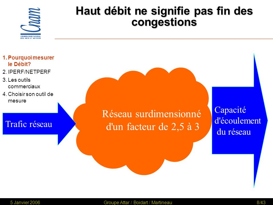 5 Janvier 2006Groupe Attar / Boidart / Martineau9/43 Métrologie La métrologie désigne la science de la mesure Objectif : Comprendre le réseau Connaître le réseau Améliorer les performances 1.Pourquoi mesurer le Débit.