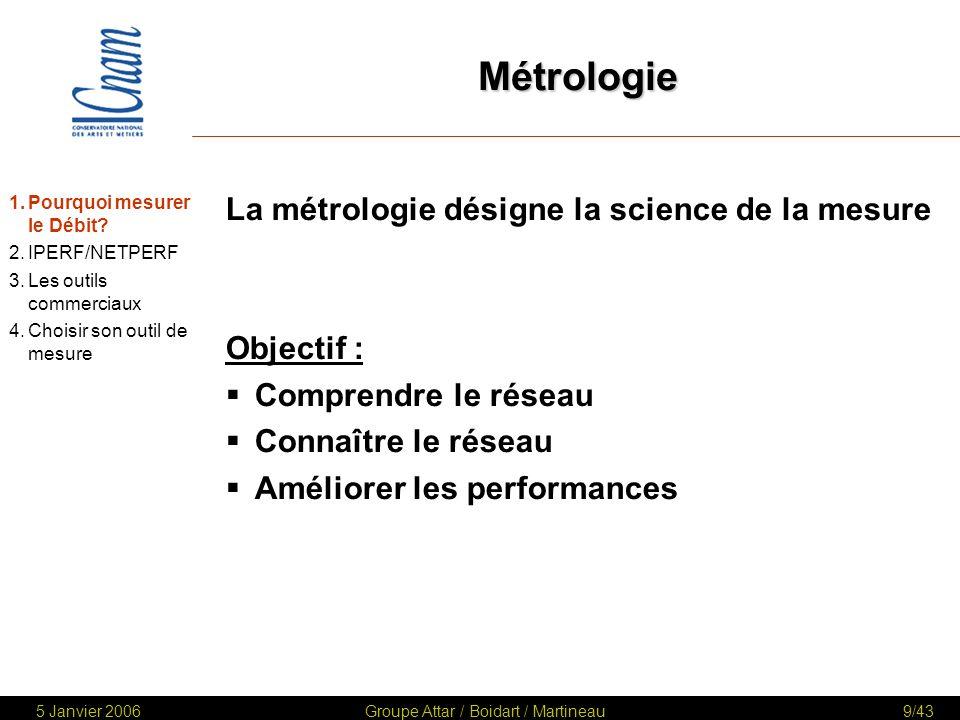5 Janvier 2006Groupe Attar / Boidart / Martineau10/43 Qu est-ce que la QoS.