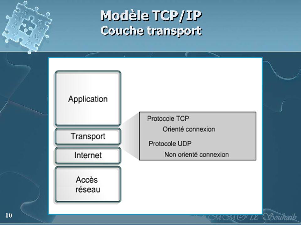 10 Modèle TCP/IP Couche transport
