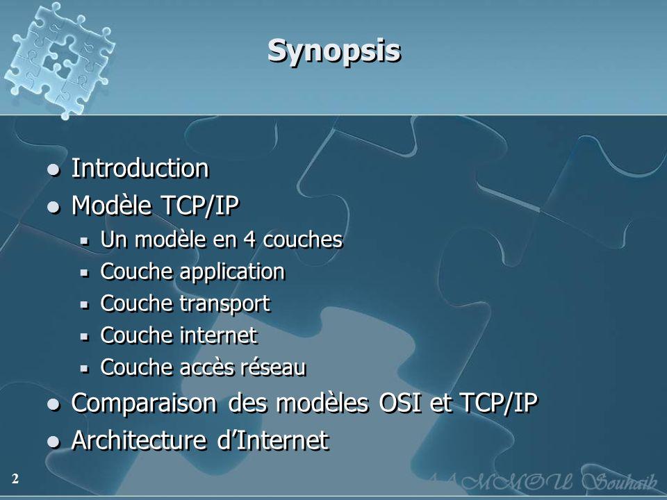 2 Synopsis Introduction Modèle TCP/IP Un modèle en 4 couches Couche application Couche transport Couche internet Couche accès réseau Comparaison des m