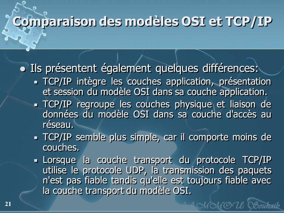 21 Comparaison des modèles OSI et TCP/IP Ils présentent également quelques différences: TCP/IP intègre les couches application, présentation et sessio