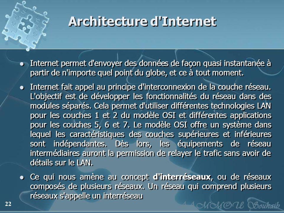 22 Architecture d'Internet Internet permet d'envoyer des données de façon quasi instantanée à partir de n'importe quel point du globe, et ce à tout mo
