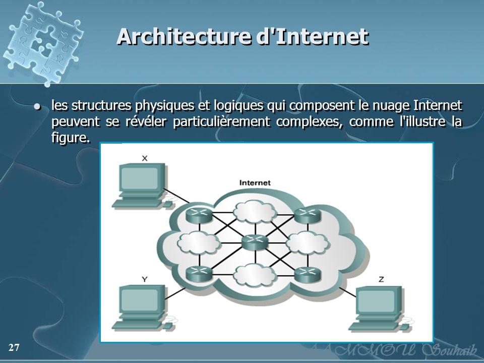 27 Architecture d'Internet les structures physiques et logiques qui composent le nuage Internet peuvent se révéler particulièrement complexes, comme l