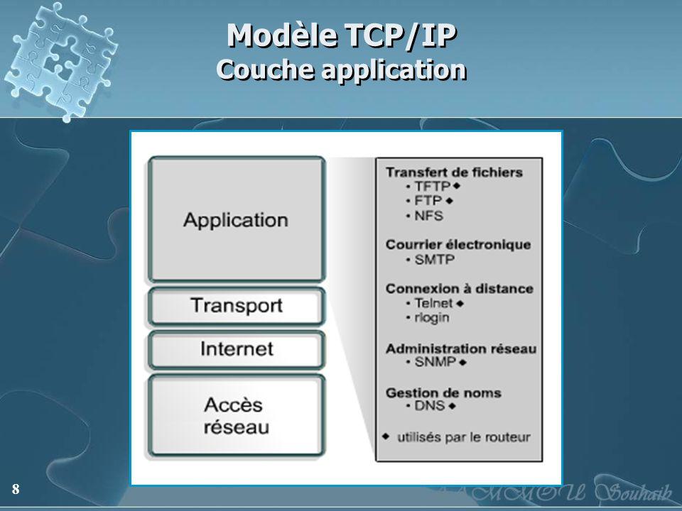 9 Modèle TCP/IP Couche transport La couche transport fournit une connexion logique entre les hôtes source et de destination.