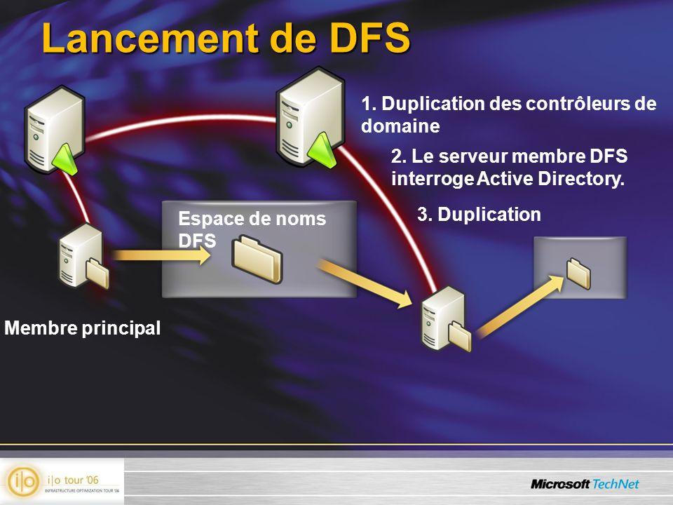 Lancement de DFS Espace de noms DFS Membre principal 1.
