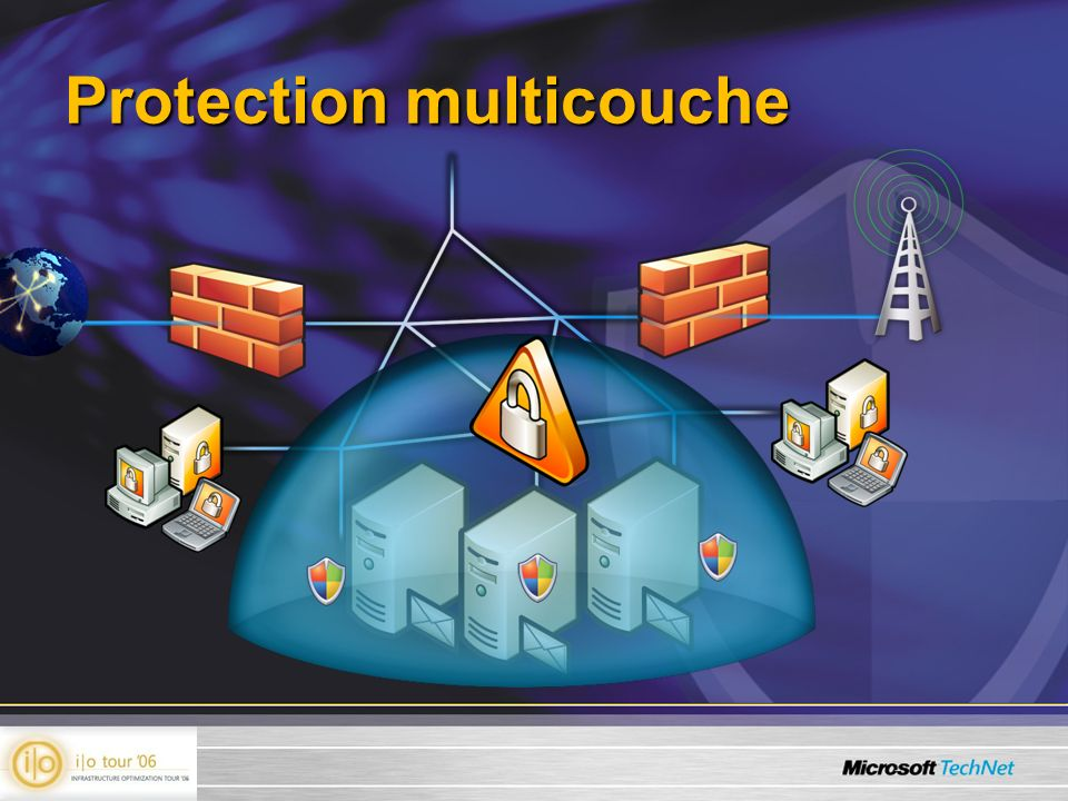 Protection multicouche