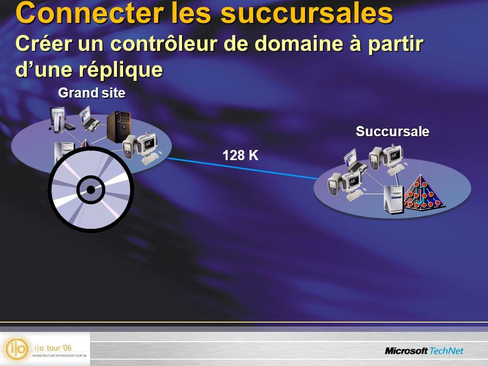 128 K Connecter les succursales Créer un contrôleur de domaine à partir dune réplique Grand site Succursale