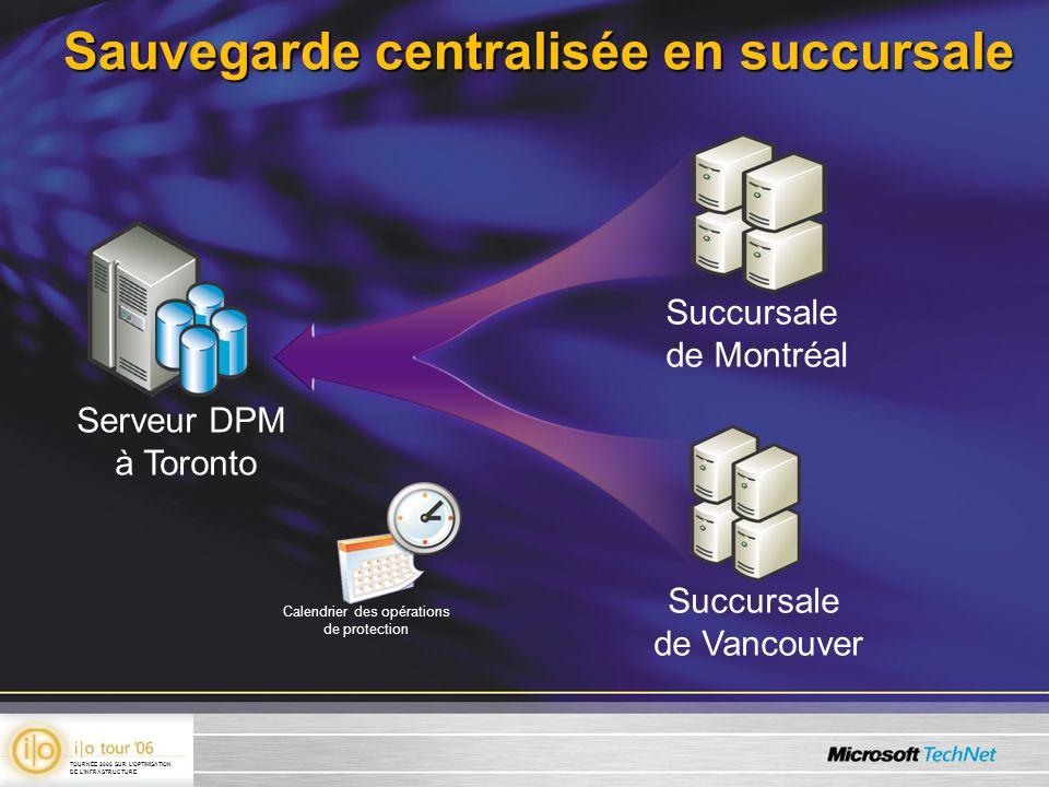 Sauvegarde centralisée en succursale Serveur DPM à Toronto Succursale de Montréal Succursale de Vancouver Calendrier des opérations de protection TOUR