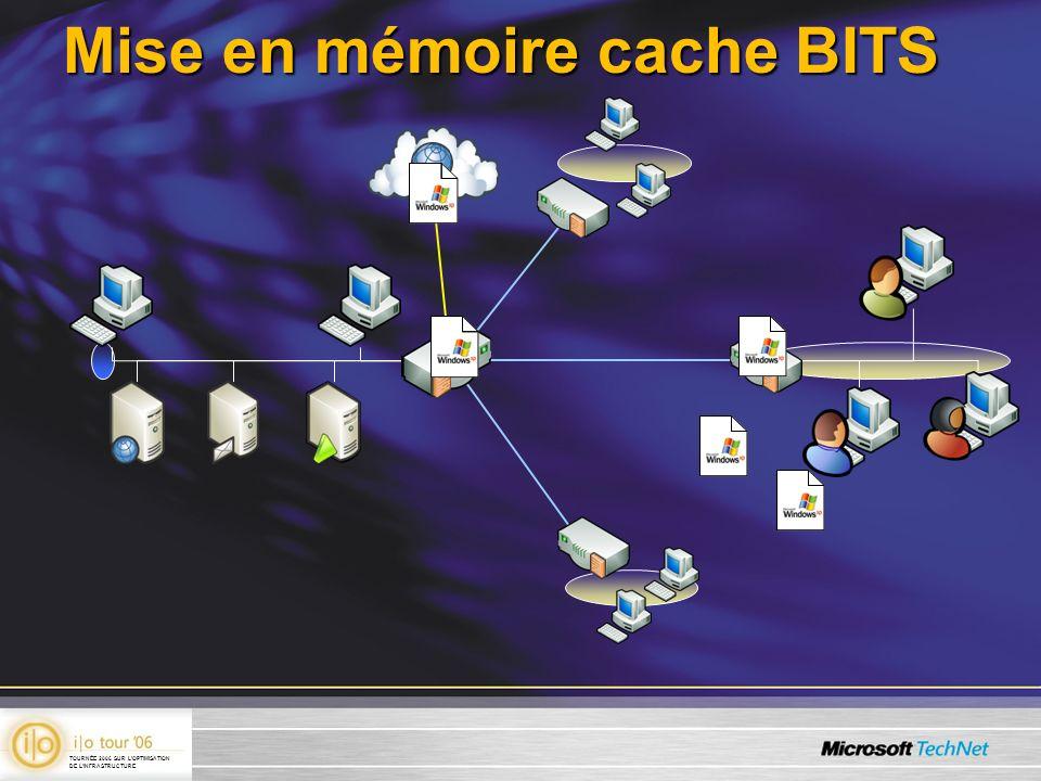 Mise en mémoire cache BITS TOURNÉE 2006 SUR LOPTIMISATION DE LINFRASTRUCTURE