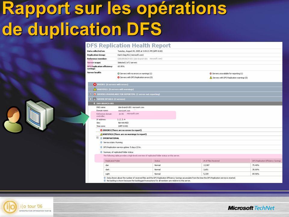 Rapport sur les opérations de duplication DFS TOURNÉE 2006 SUR LOPTIMISATION DE LINFRASTRUCTURE