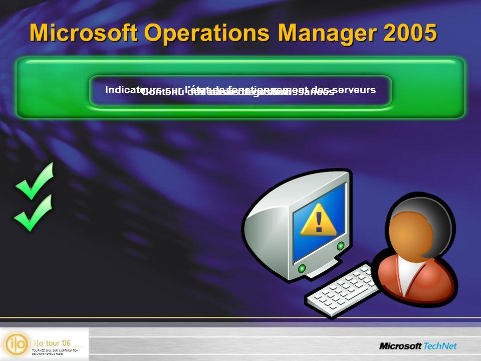 Microsoft Operations Manager 2005 Indicateurs sur l'état de fonctionnement des serveurs Contenu des bases de connaissancesModule de gestion TOURNÉE 20