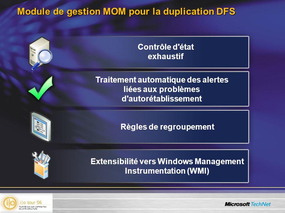 Module de gestion MOM pour la duplication DFS Traitement automatique des alertes liées aux problèmes d'autorétablissement Contrôle d'état exhaustif Rè
