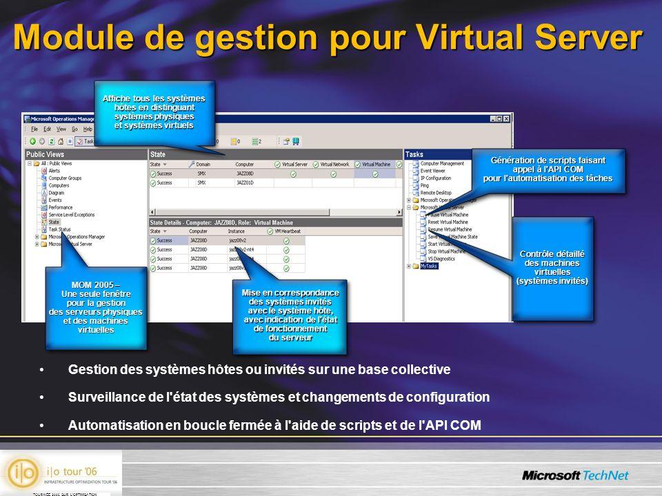 Module de gestion pour Virtual Server Affiche tous les systèmes hôtes en distinguant systèmes physiques et systèmes virtuels Mise en correspondance de