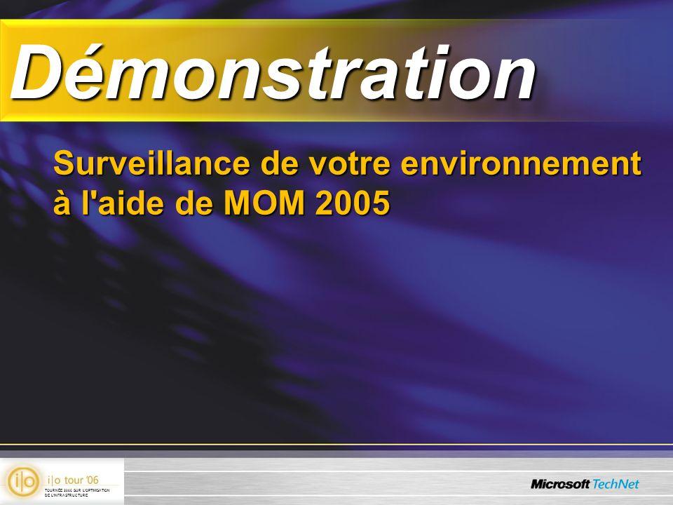 DémonstrationDémonstration Surveillance de votre environnement à l'aide de MOM 2005 TOURNÉE 2006 SUR LOPTIMISATION DE LINFRASTRUCTURE