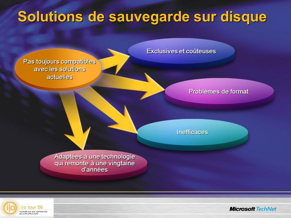 Module de gestion ISA Server pour MOM 2005 TOURNÉE 2006 SUR LOPTIMISATION DE LINFRASTRUCTURE