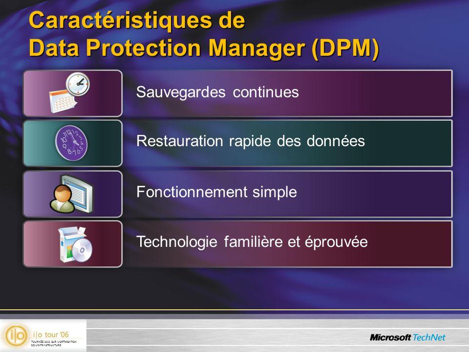 Caractéristiques de Data Protection Manager (DPM) Sauvegardes continues Restauration rapide des données Fonctionnement simpleTechnologie familière et