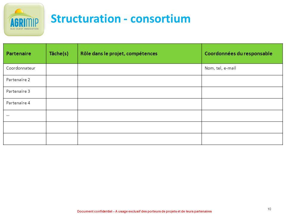 Document confidentiel – A usage exclusif des porteurs de projets et de leurs partenaires 10 Structuration - consortium PartenaireTâche(s)Rôle dans le