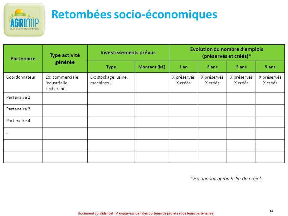 Document confidentiel – A usage exclusif des porteurs de projets et de leurs partenaires 14 Retombées socio-économiques Partenaire Type activité génér