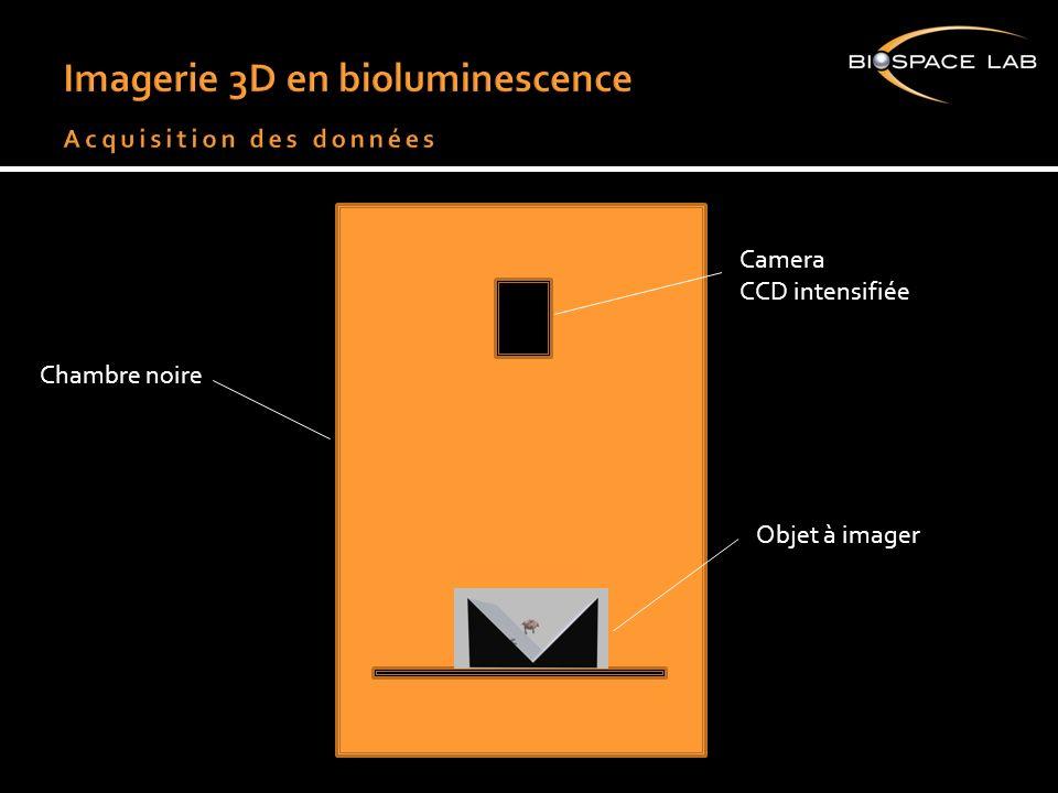 Camera CCD intensifiée Objet à imager Chambre noire