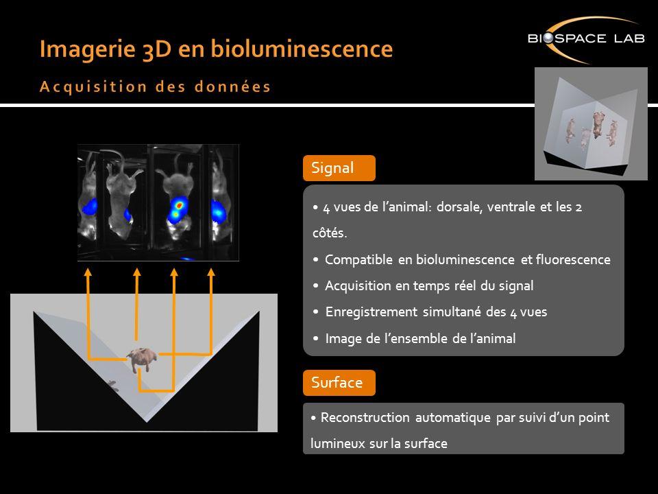 4 vues de lanimal: dorsale, ventrale et les 2 côtés. Compatible en bioluminescence et fluorescence Acquisition en temps réel du signal Enregistrement