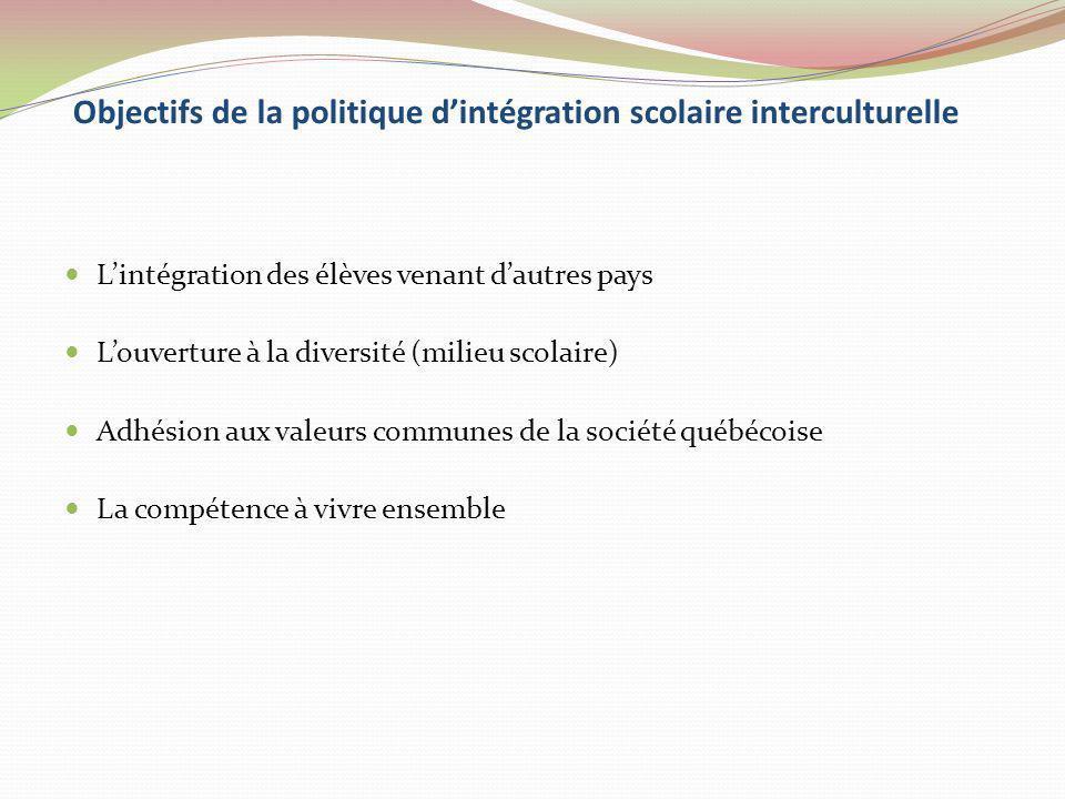 Objectifs de la politique dintégration scolaire interculturelle Lintégration des élèves venant dautres pays Louverture à la diversité (milieu scolaire