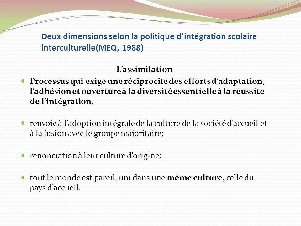 Deux dimensions selon la politique dintégration scolaire interculturelle(MEQ, 1988) Lassimilation Processus qui exige une réciprocité des efforts dada