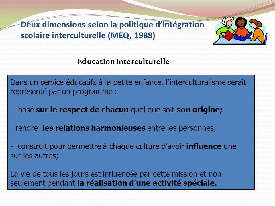 Deux dimensions selon la politique dintégration scolaire interculturelle (MEQ, 1988) Éducation interculturelle Dans un service éducatifs à la petite e