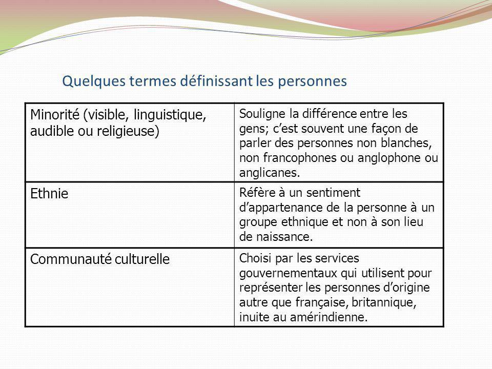 Quelques termes définissant les personnes Minorité (visible, linguistique, audible ou religieuse) Souligne la différence entre les gens; cest souvent