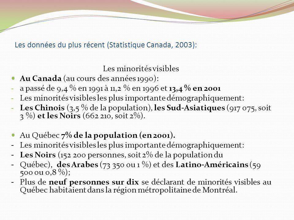 Les données du plus récent (Statistique Canada, 2003): Les minorités visibles Au Canada (au cours des années 1990): - a passé de 9,4 % en 1991 à 11,2
