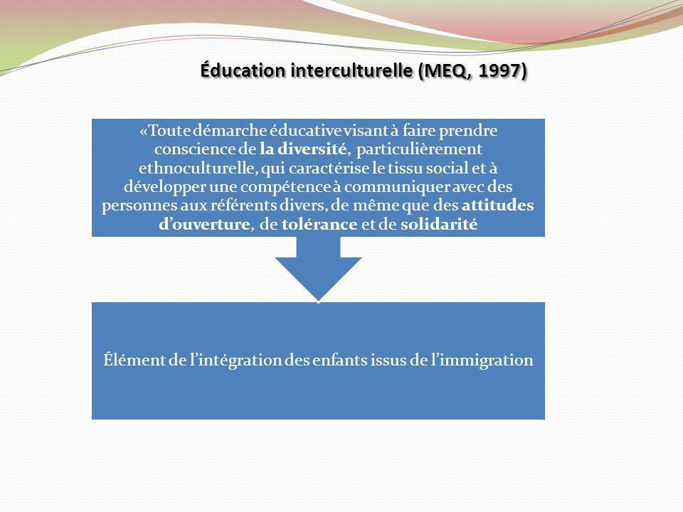 Éducation interculturelle (MEQ, 1997) Élément de lintégration des enfants issus de limmigration « Toute démarche éducative visant à faire prendre cons