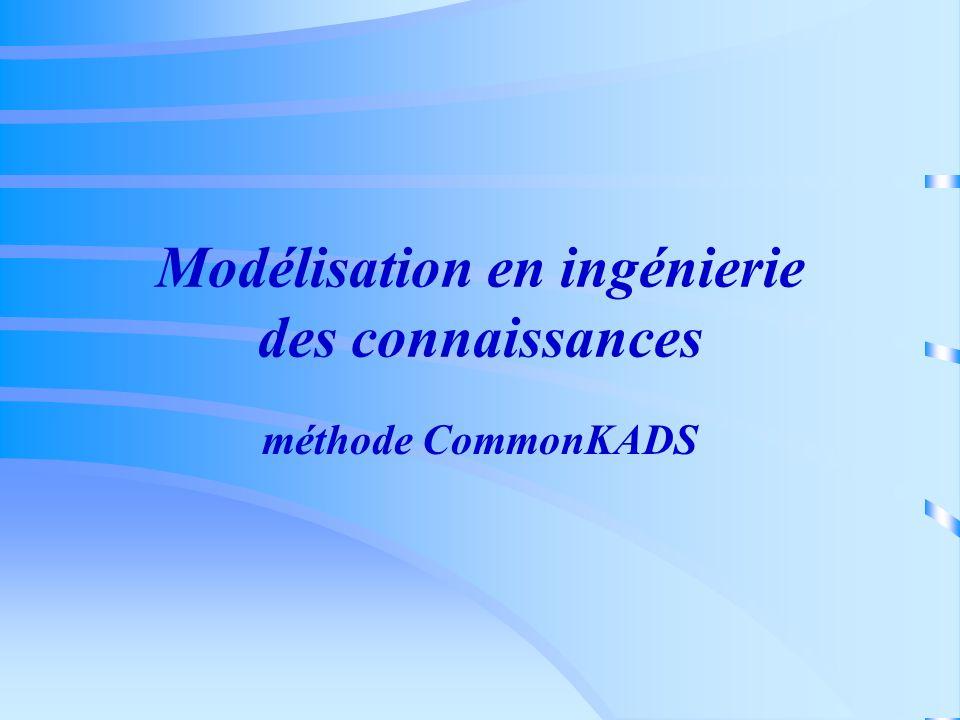 Modélisation en ingénierie des connaissances méthode CommonKADS