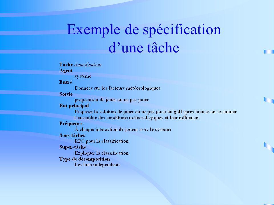 Modèle de tâches Description détaillée des fonctions ( tâches ) que le système doit exécuter approches utilisées : top-down, bottom-up