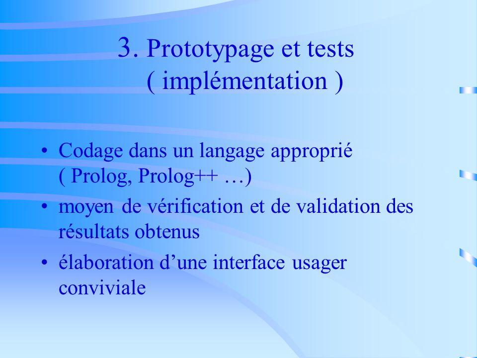 Prototypage et tests Codage dans un langage approprié ( Prolog, Prolog++…) moyen de vérification et de validation des résultats obtenus élaboration du