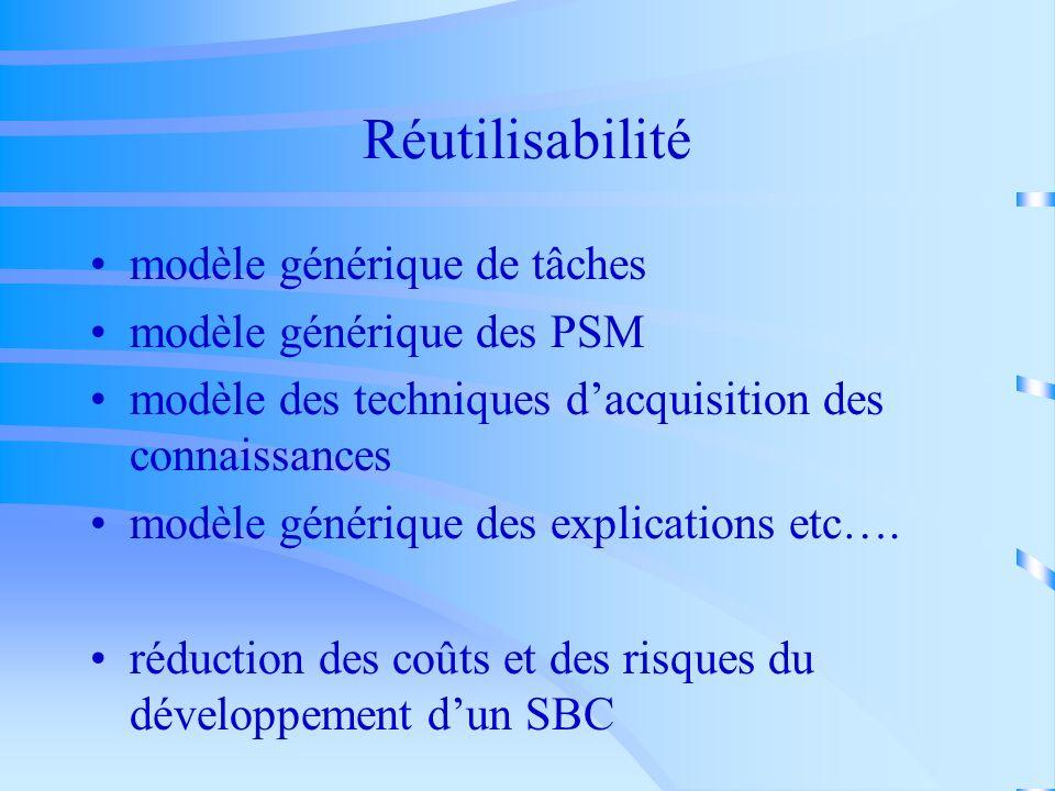 4. Utilisation et maintenance des systèmes Est-ce que le système obtenu est réutilisable, facile à comprendre et à maintenir ?