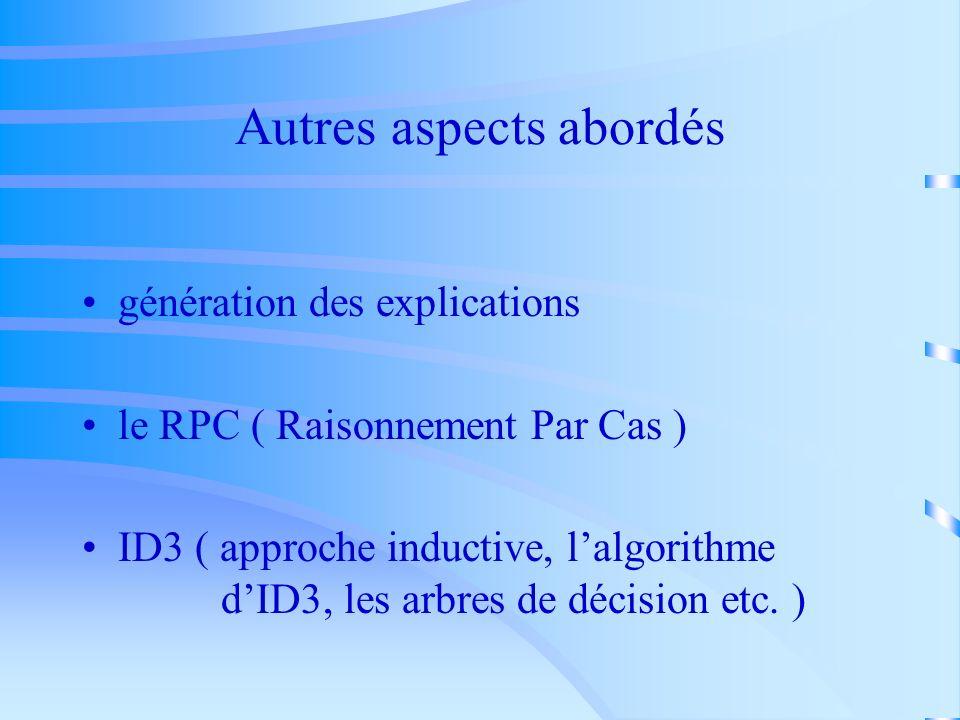 Autres aspects abordés génération des explications le RPC ( Raisonnement Par Cas ) ID3 ( approche inductive, lalgorithme dID3, les arbres de décision etc.