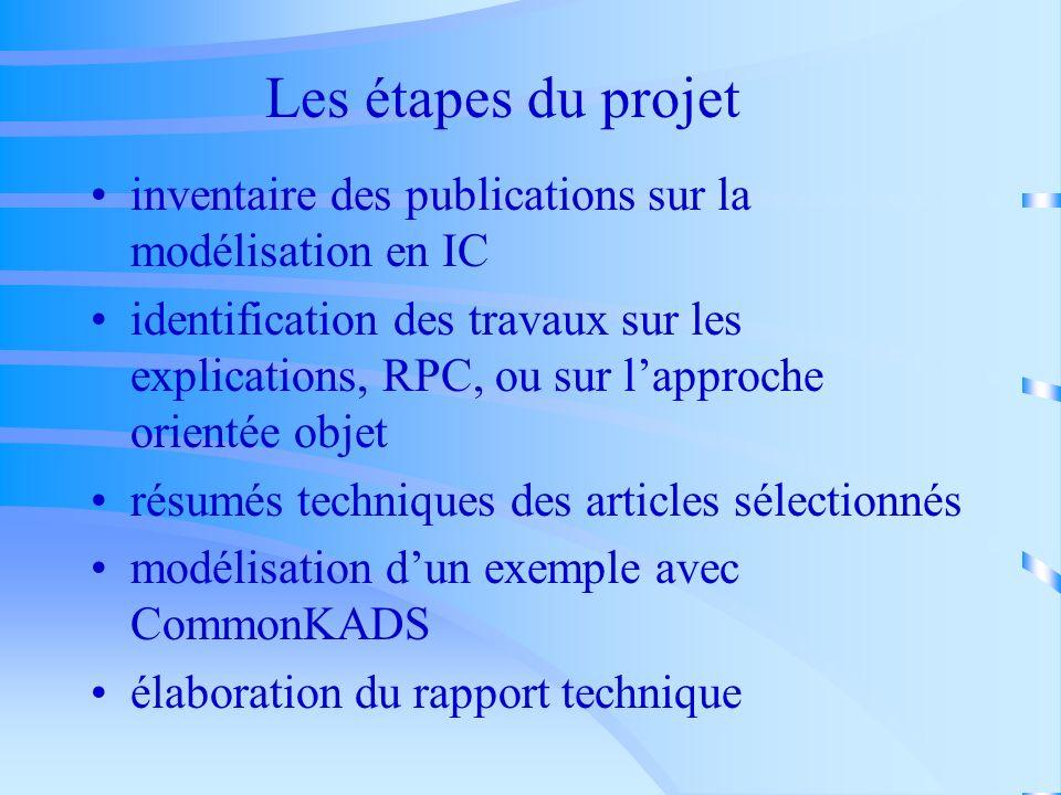 Autres projets actuels en IC Protégé II Sisyphus VITAL ESSI etc….