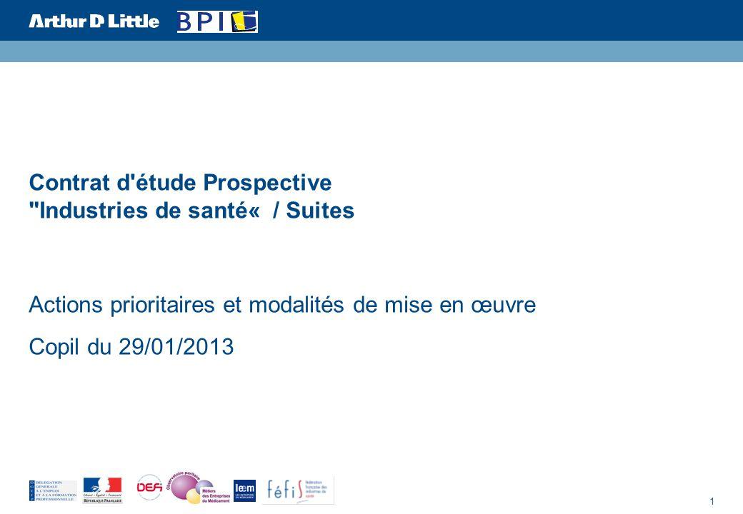 1 Contrat d étude Prospective Industries de santé« / Suites Actions prioritaires et modalités de mise en œuvre Copil du 29/01/2013