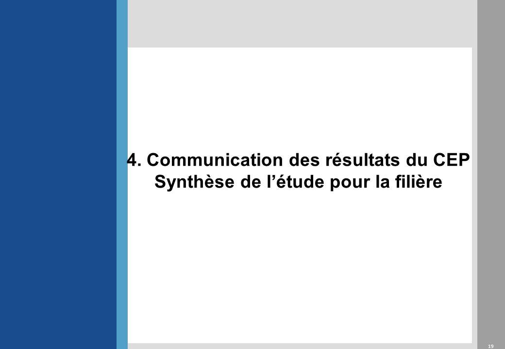 19 4. Communication des résultats du CEP Synthèse de létude pour la filière