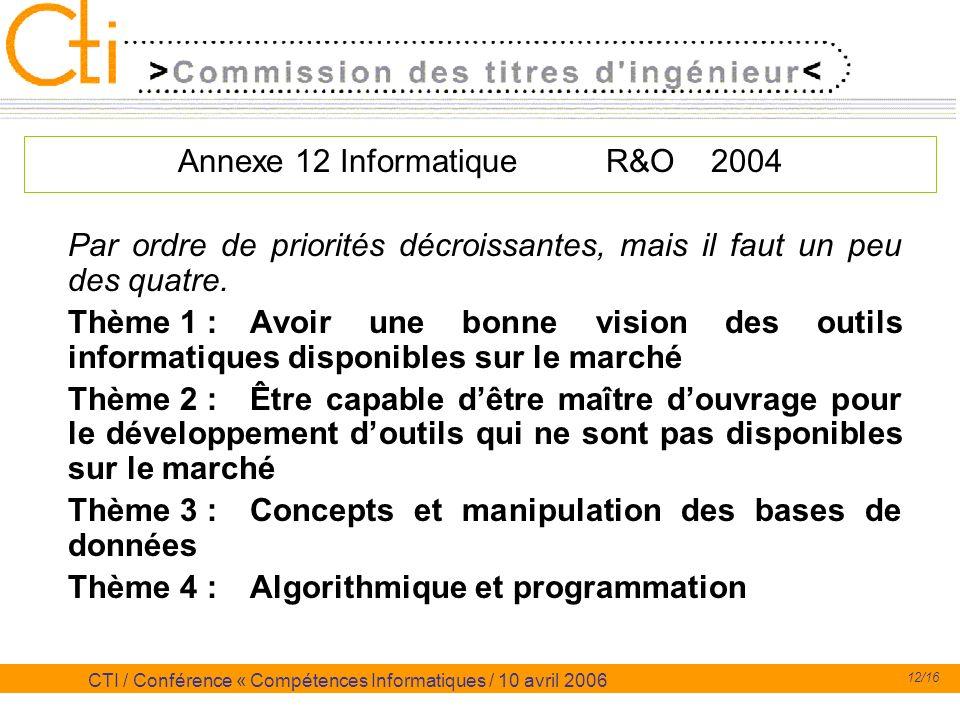 12/16 CTI / Conférence « Compétences Informatiques / 10 avril 2006 Annexe 12 Informatique R&O 2004 Par ordre de priorités décroissantes, mais il faut