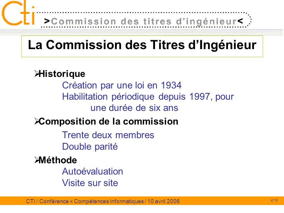 4/16 CTI / Conférence « Compétences Informatiques / 10 avril 2006 Historique Création par une loi en 1934 Habilitation périodique depuis 1997, pour un