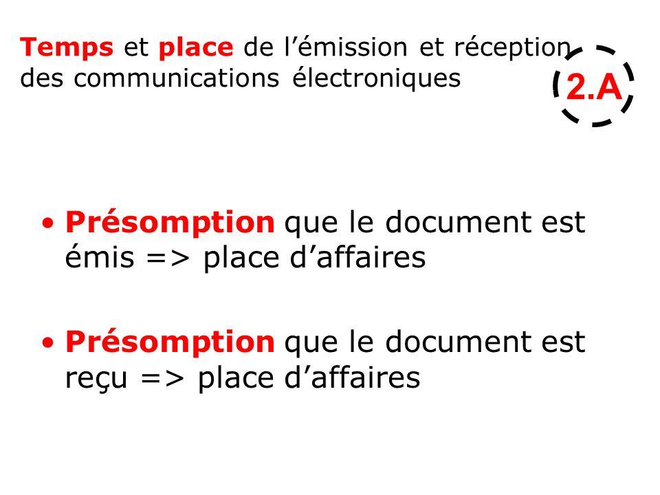 Temps et place de lémission et réception des communications électroniques Présomption que le document est émis => place daffaires Présomption que le document est reçu => place daffaires 2.A