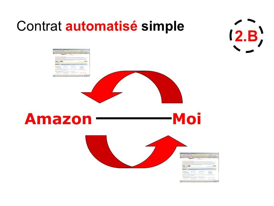 Contrat automatisé simple 2.B Amazon Moi