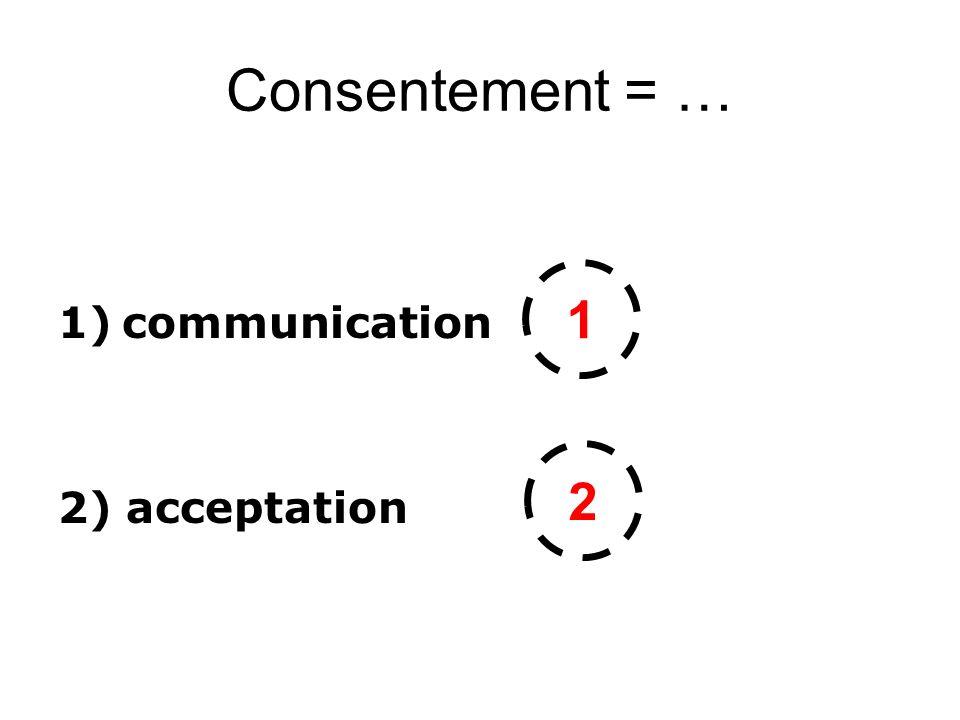 Consentement = … 1)communication 2) acceptation 1 2