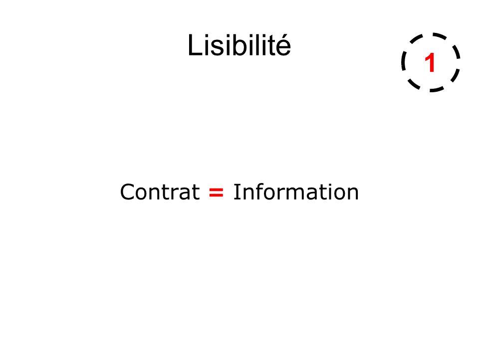 Lisibilité Contrat = Information 1