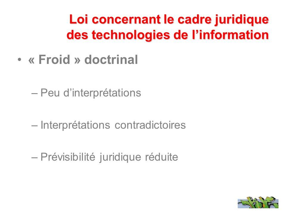 « Froid » doctrinal –Peu dinterprétations –Interprétations contradictoires –Prévisibilité juridique réduite Loi concernant le cadre juridique des tech