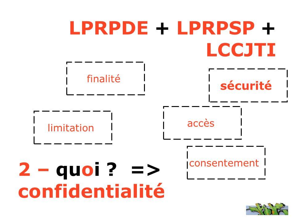 LPRPDE + LPRPSP + LCCJTI 2 – quoi ? => confidentialité sécurité consentement accès limitation finalité