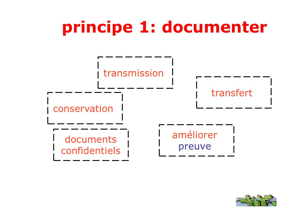 principe 1: documenter transmission documents confidentiels conservation transfert améliorer preuve