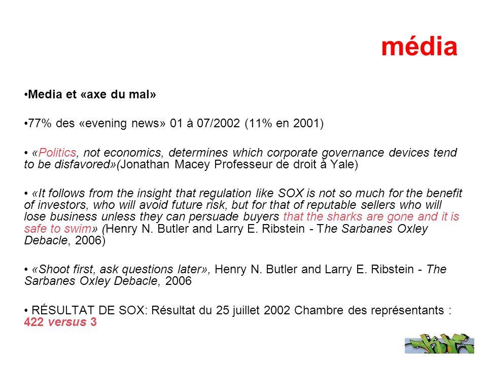 média Media et «axe du mal» 77% des «evening news» 01 à 07/2002 (11% en 2001) «Politics, not economics, determines which corporate governance devices