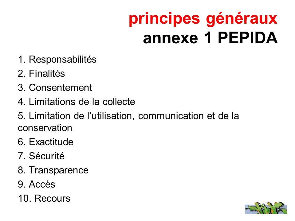 principes généraux annexe 1 PEPIDA 1. Responsabilités 2. Finalités 3. Consentement 4. Limitations de la collecte 5. Limitation de lutilisation, commun